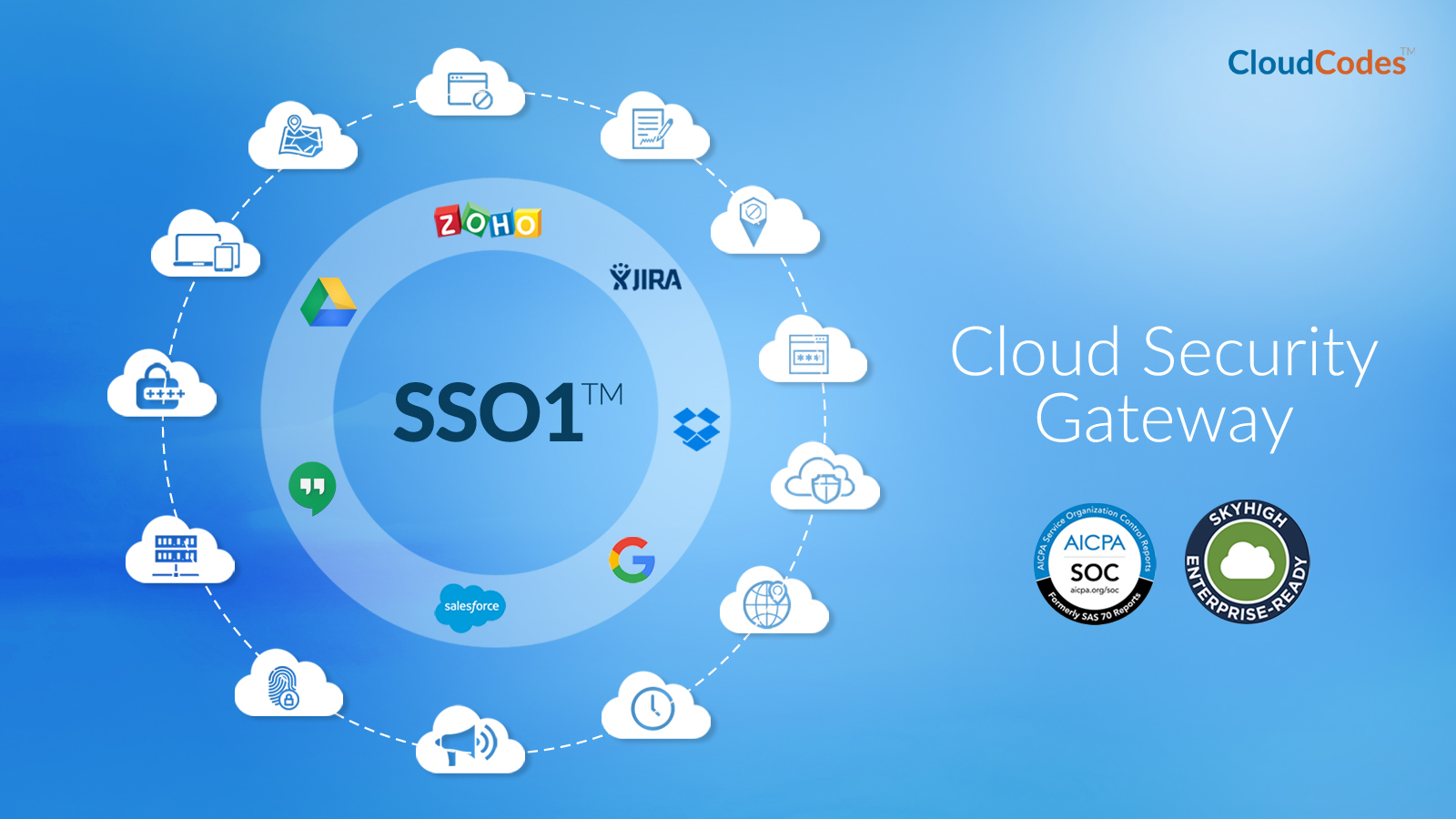 1. cloud security gateway - SSO1