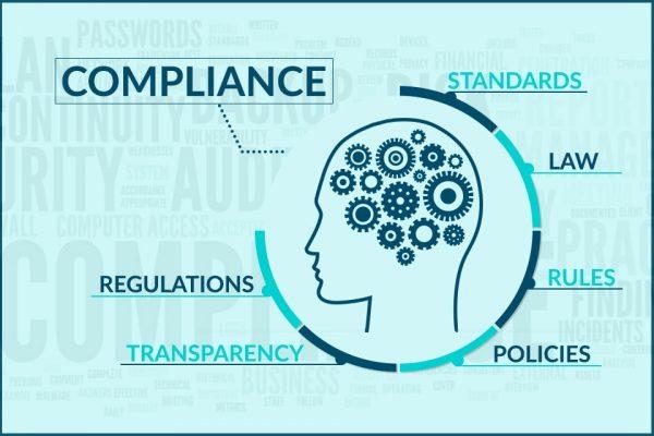 NIST Compliance 800-171