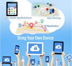 CloudCodes CASB for BYOD