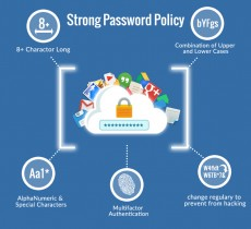 Enhance Password Policy of Google Apps