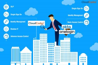 CloudCodes CASB Solution for google for work