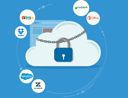 Cloud Computing Security Features