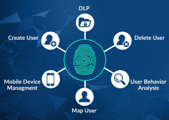 CloudCodes Identity and Access Management Solution