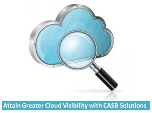 Cloud Visibility By CloudCodes CASB