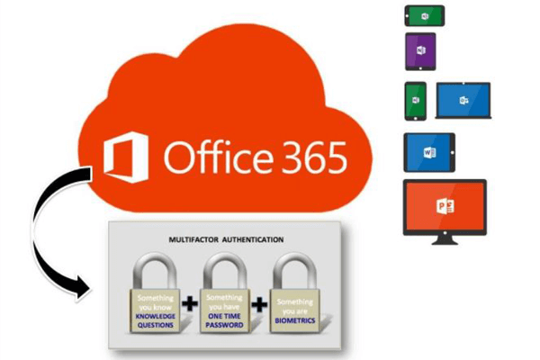 Multi factor authentication in Office 365
