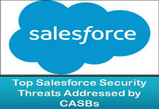 Salesforce Data Security Threats