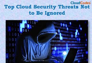 cloud data security threats