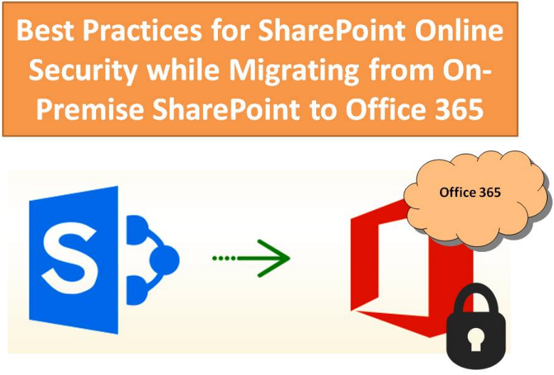 SharePoint Security Best Practices