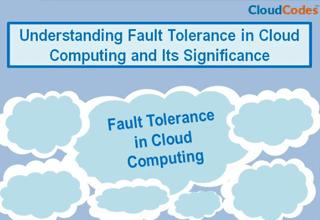 ault Tolerance in Cloud Computing