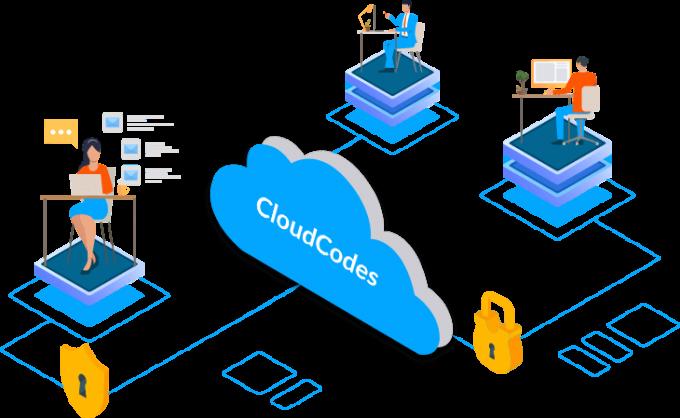 CloudCodes The Best CASB Vendor of 2020