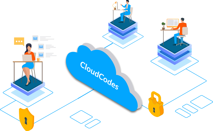 Zero Trust Security | CloudCodes