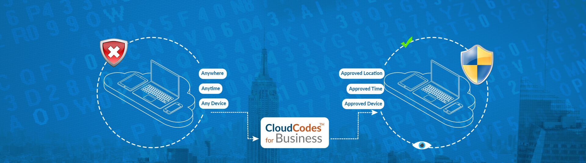 CloudCodes CASB Solutions for Your Enterprise Data