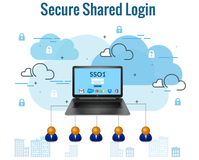 Securing Access by shared login