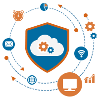 Data Loss Prevention in cloud computing: Document Security